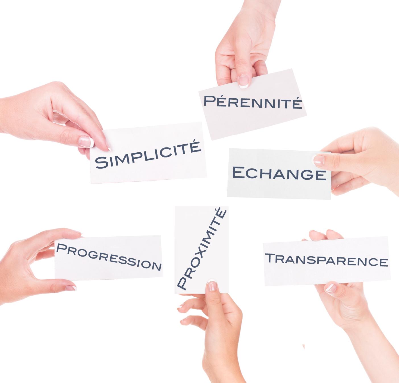 valeurs d'entreprise : engagement, échange, accompagnement, proximité